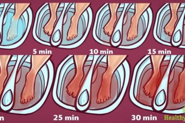 Did You Know that You can Detox Your Body through the Feet?
