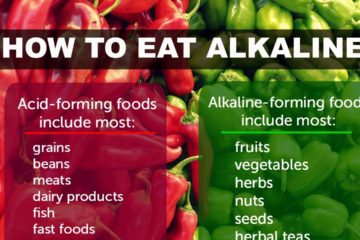 9 Alkaline Foods that Will Clean & Remove all Acids from Your Body