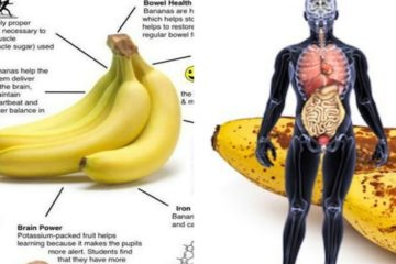 By Eating 2 Bananas Daily in a Month, this Will Happen