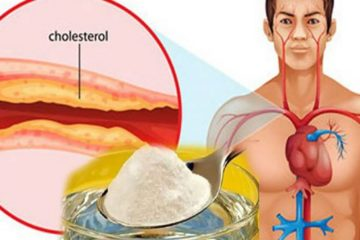 The Best Medicine against Cholesterol & High Blood Pressure