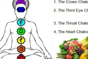 Recommended Foods that Balance Your Chakras