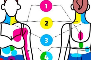 7 Types of Pain You Should never Ignore