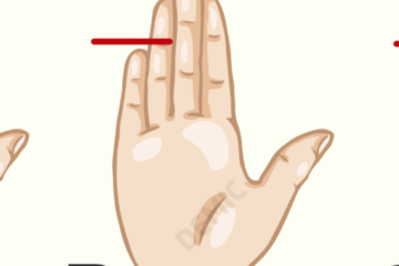 Learn what Your Pinky Says about Your Personality & Character
