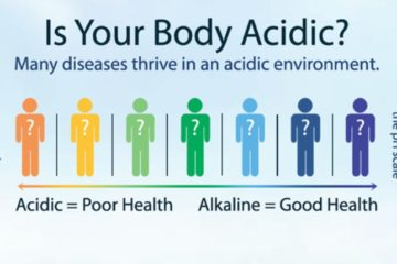 Your Body Is Acidic: Here Is what You Need to Do