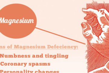 Magnesium Deficiency: 5 Symptoms You Must never Ignore