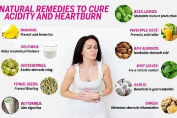 Suffering from Heartburn? Learn How to Get Rid of It Naturally in Your Home