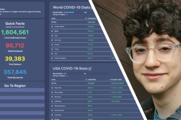 17-Year-Old Refuses $8 Million Offer for Ads on His Covid-19 Tracking Website